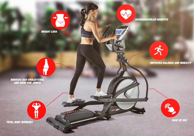 Benefits of Elliptical machine